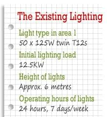 AFL-Ltd New Energy Efficient Lighting - 4